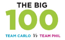 Carlo & Co The Big 100 Golf Day (UK) - Fri 14th Jul 2017